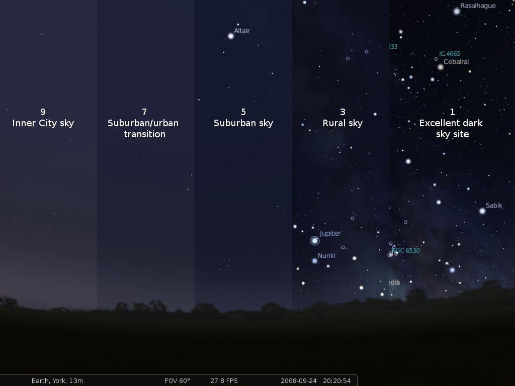Simulation of light pollution