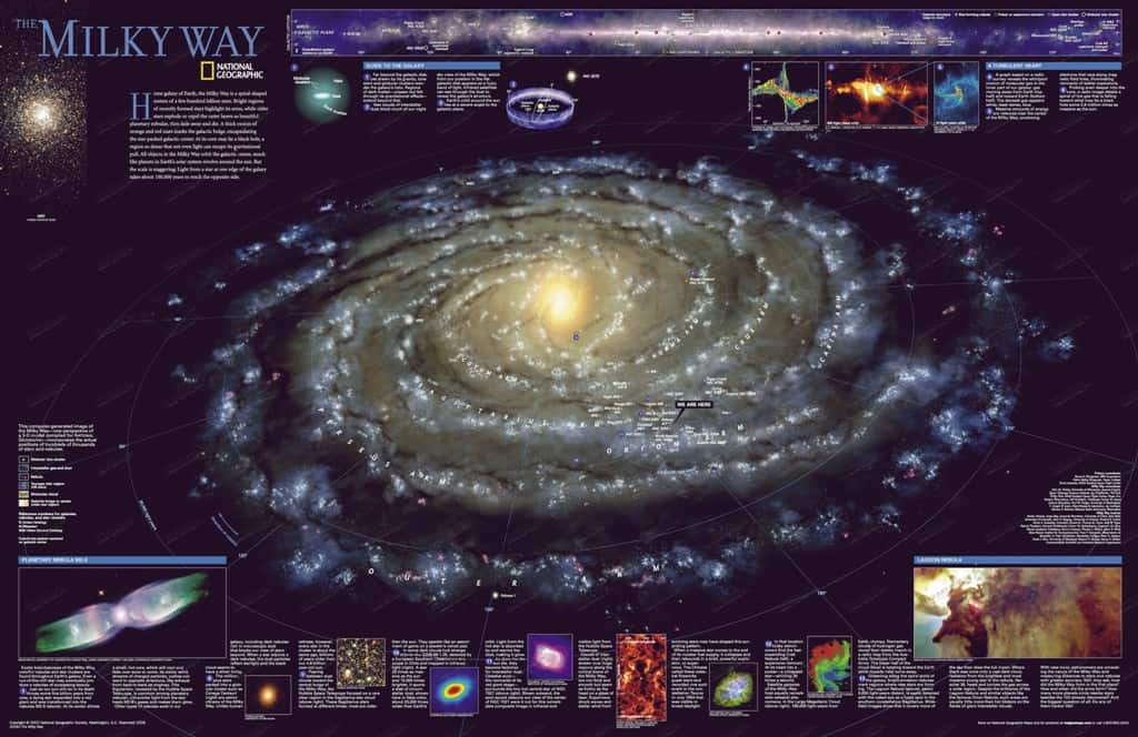 Milky Way poster by National Geographic.