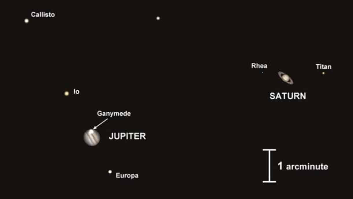 conjuncion Jupiter saturno